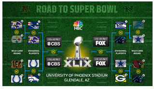 NFL Superbowl XLIX
