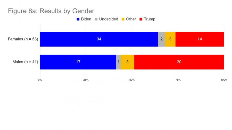2020+Polling+Project+Charts-14